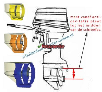 schroefbeschermer buitenboordmotor propguard